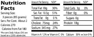 Capicola nutrition