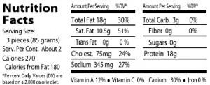 Prosciutto Nutrition