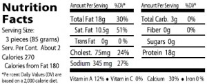pepperoni nutrition