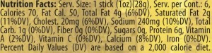 Prosciutto stick up nutrition facts