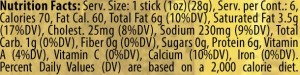 Soppressata stick up nutrition facts