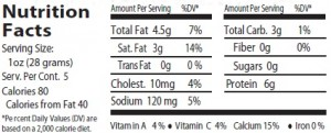 sour cream and onion nutrition