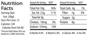 SDT & parsley Nutrition Facts