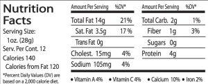 marinade nutrition