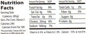 Soppresata AW Nutrition Facts