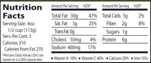 garden antipasto nutrition